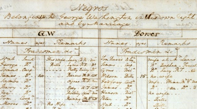 """FREE WEBINAR Analyzing Probate Records of Slaveholders to Identify Enslaved Ancestors presented by LaBrenda Garrett-Nelson, JD, LLM, CG Tuesday, August 15th, 7:00pm Central """"This webinar will provide an overview of the probate process, the genealogical information that can be found in a slaveholding estate, and related records that a probate proceeding may point to."""""""