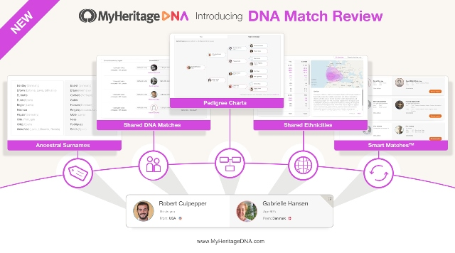 MyHeritage DNA has just released a new feature - DNA Match Review - to help genealogists understand their DNA matches and the next steps for further research