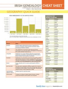 Irish Genealogy Cheat Sheet: Whether you're just starting your search for Irish ancestry or you're a longtime Irish genealogist, you'll want to keep this at-a-glance research guide handy. The Irish Genealogy Cheat Sheet compiles critical facts, tips and resources into a quick-reference format that will help you research more efficiently and effectively.