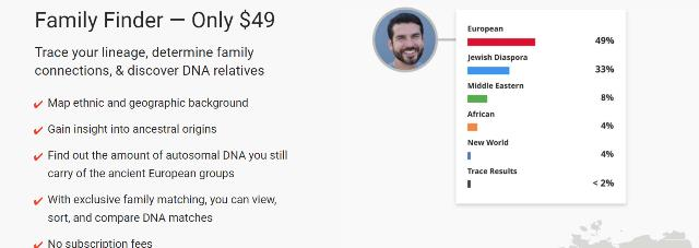 Family Finder is the basic autosomal DNA test, similar to AncestryDNA. Regularly $79, now just $49 USD!