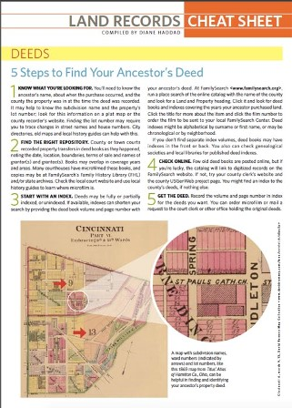 Land Records Genealogy Cheat Sheet